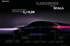 SCALA_Karoserie-1440x1018
