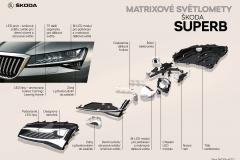 SUPERB_Matrixove_svetlomety-1440x1018